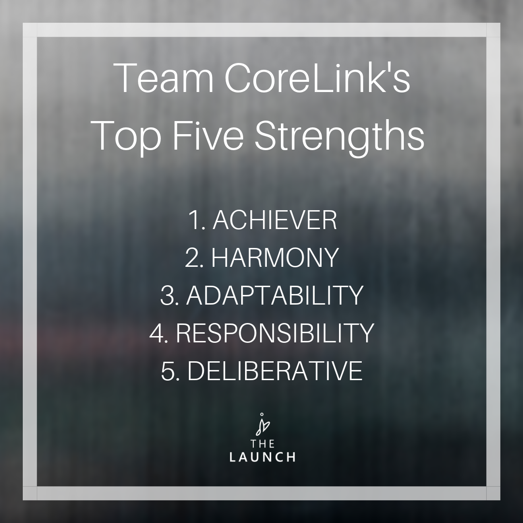 TOP-FIVE-STRENGTHS.png