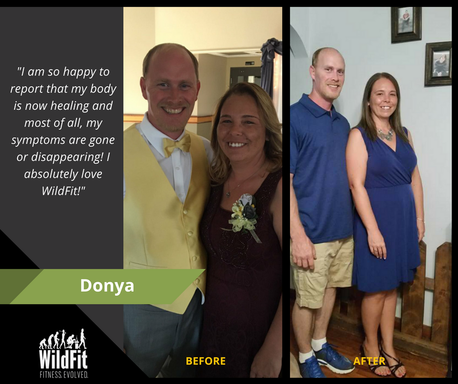 Donya-Before-After-Coaching-Tool-Kit-FB.png