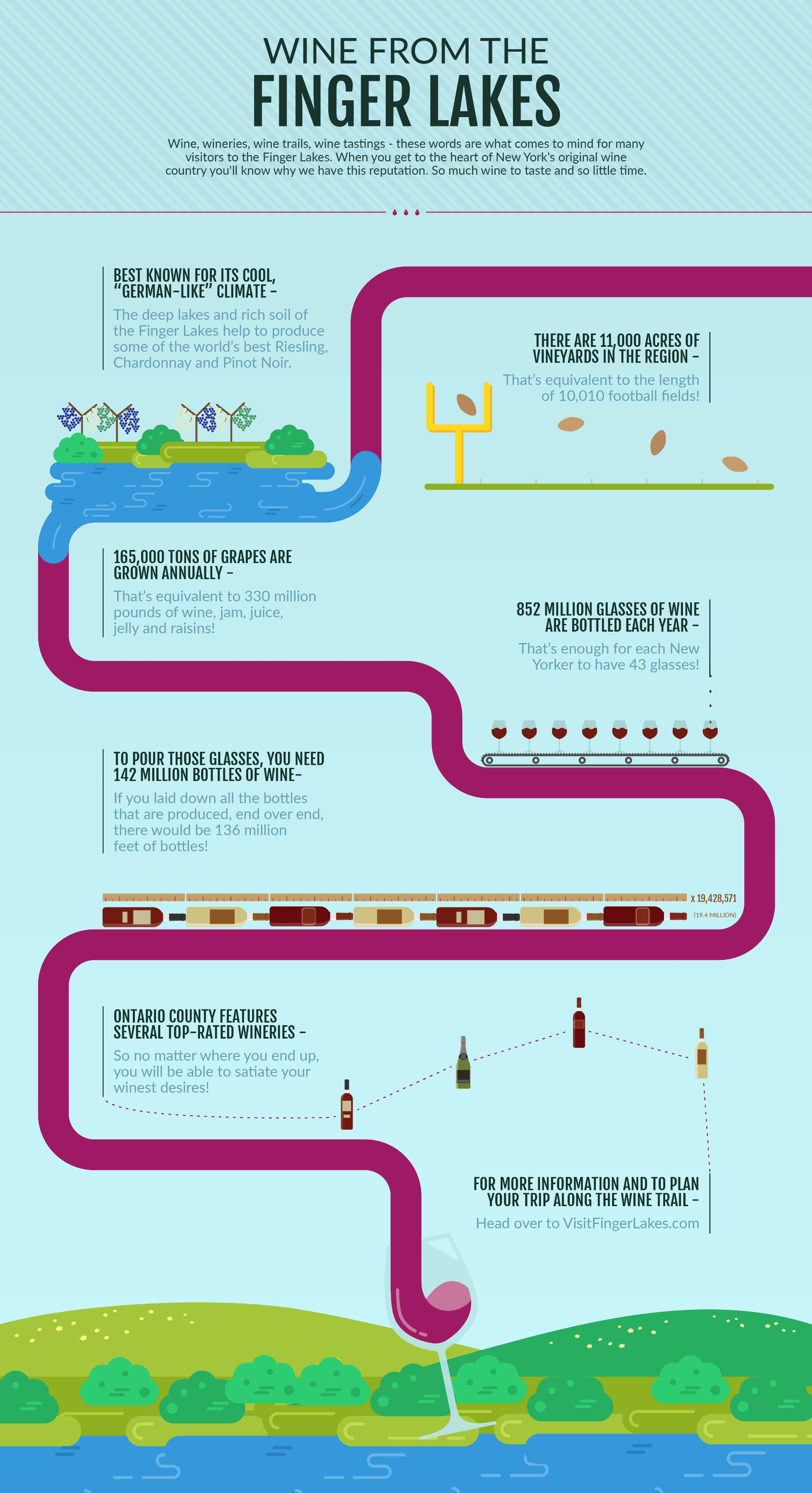 infographic_on_finger_lakes_wine