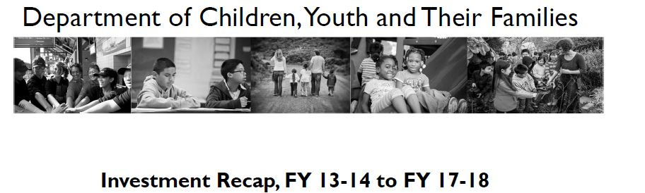 In November of 2014 the SF Children & Youth Fund was reauthorized through the year 2041 by nearly 75% of the San Francisco electorate. The reauthorization included an increase to the Fund and an expansion of services, resulting in a 40% increase in DCYF's total investment between FY13-18. This report details how DCYF allocated the Children & Youth Fund between FY13-18 and the new services and initiatives that DCYF funded as a result of the reauthorization.