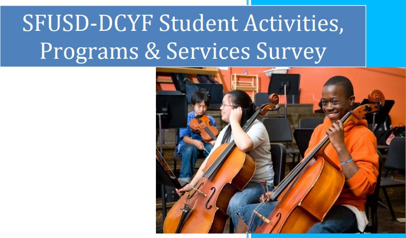 This report summarizes the results of the 2016 Student Activities, Programs & Services Survey, which was administered to middle and high school students in SFUSD to help inform DCYF's Services Allocation Plan. DCYF collaborated with SFUSD to survey students about their interest in and access to various activities and programs. The report describes the overall results of the survey and includes summary results by respondent grade level, sex, and race/ethnicity.
