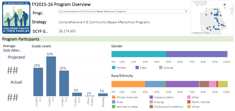 The 2015-16 Year End Reports present grantee performance measure results and participant demographic information for the 2015-16 fiscal year, based on data entered in the DCYF Contract Management System (CMS) and youth satisfaction surveys administered by grantees. The reports are organized by Service Area and are available in an interactive report format at the links below:   K-8 Out of School Time Programs    Teen Programs    Youth Workforce Development Programs    Violence Prevention & Intervention Programs