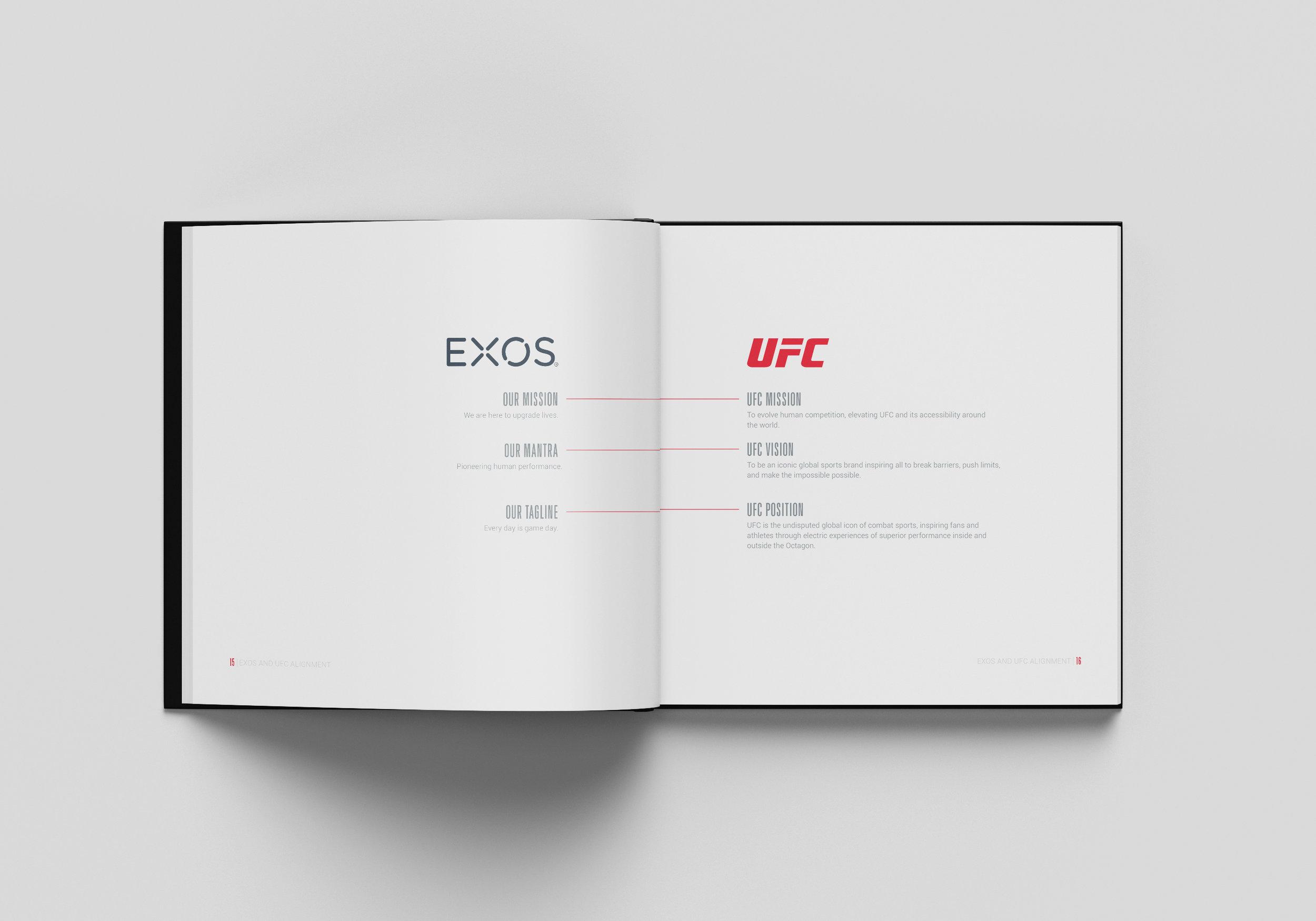 EXOS_UFC_Book_Spreads_Alignment.jpg