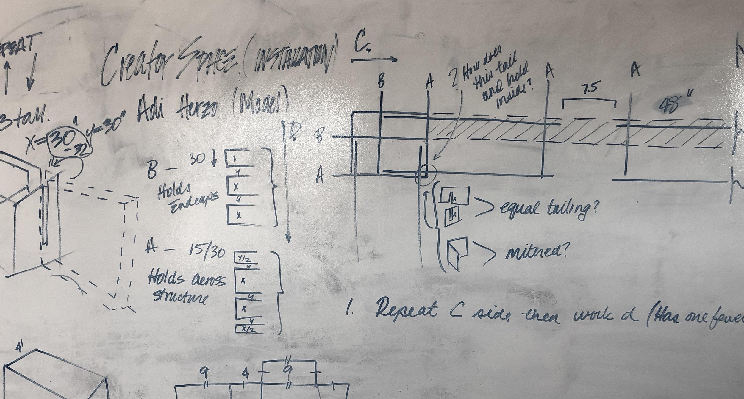 Adi_CreatorSpace_MG_Whiteboard.jpg