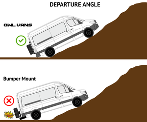 Owl Departure Angle 2.png