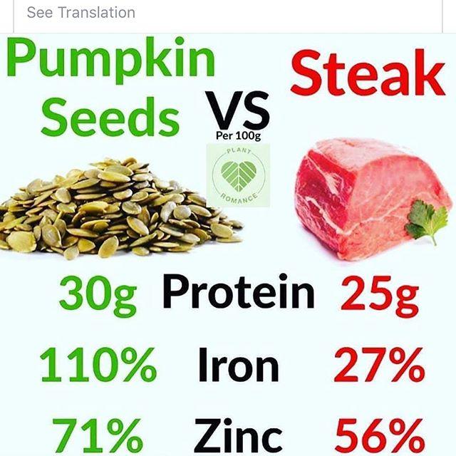 #veganeasy