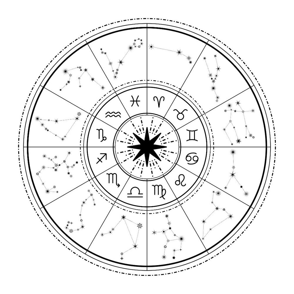 Astrology Questions Series Why Should I Use Whole Sign Houses ...