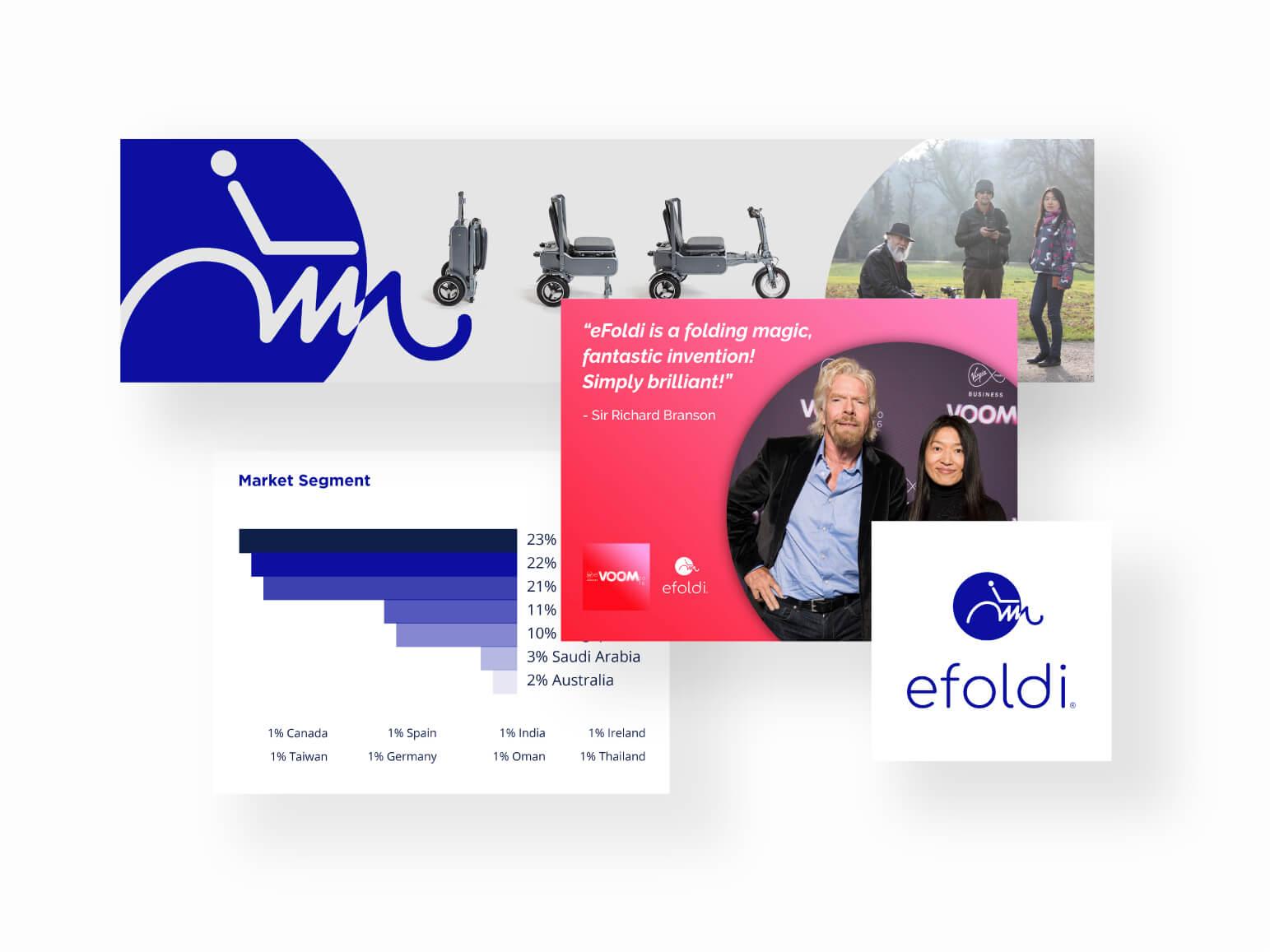 Serkan_Ferah_Branding_Pitching_Design_London_eFoldi-rebranding-crowdfunding-marketing-pitching-pitch-design-03.jpg