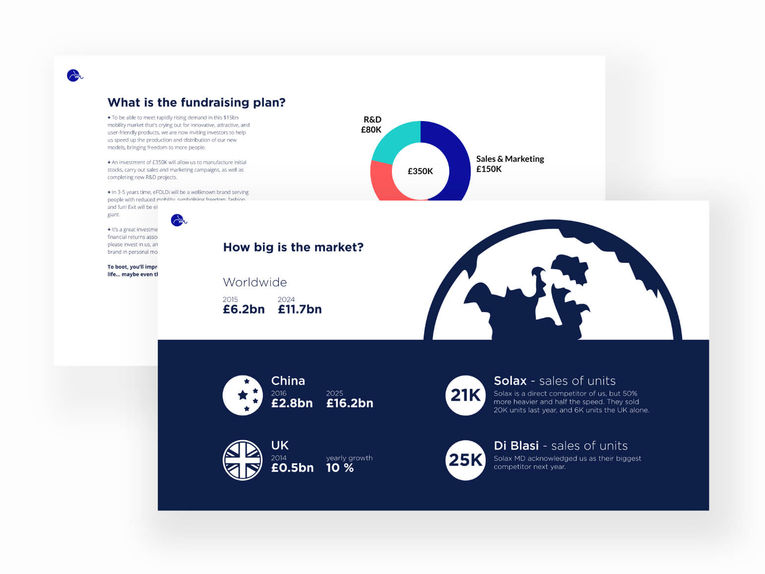 Serkan_Ferah_Branding_Pitching_Design_London_eFoldi-rebranding-crowdfunding-marketing-pitching-pitch-design-02.jpg