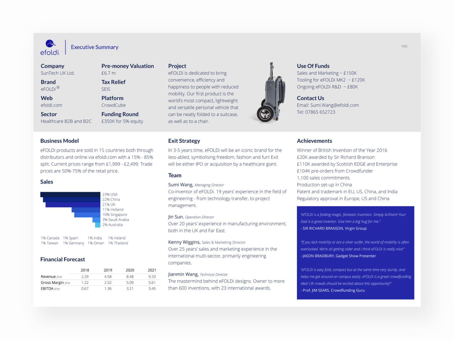Serkan_Ferah_Branding_Pitching_Design_London_eFoldi-rebranding-crowdfunding-marketing-pitching-pitch-design-01.jpg