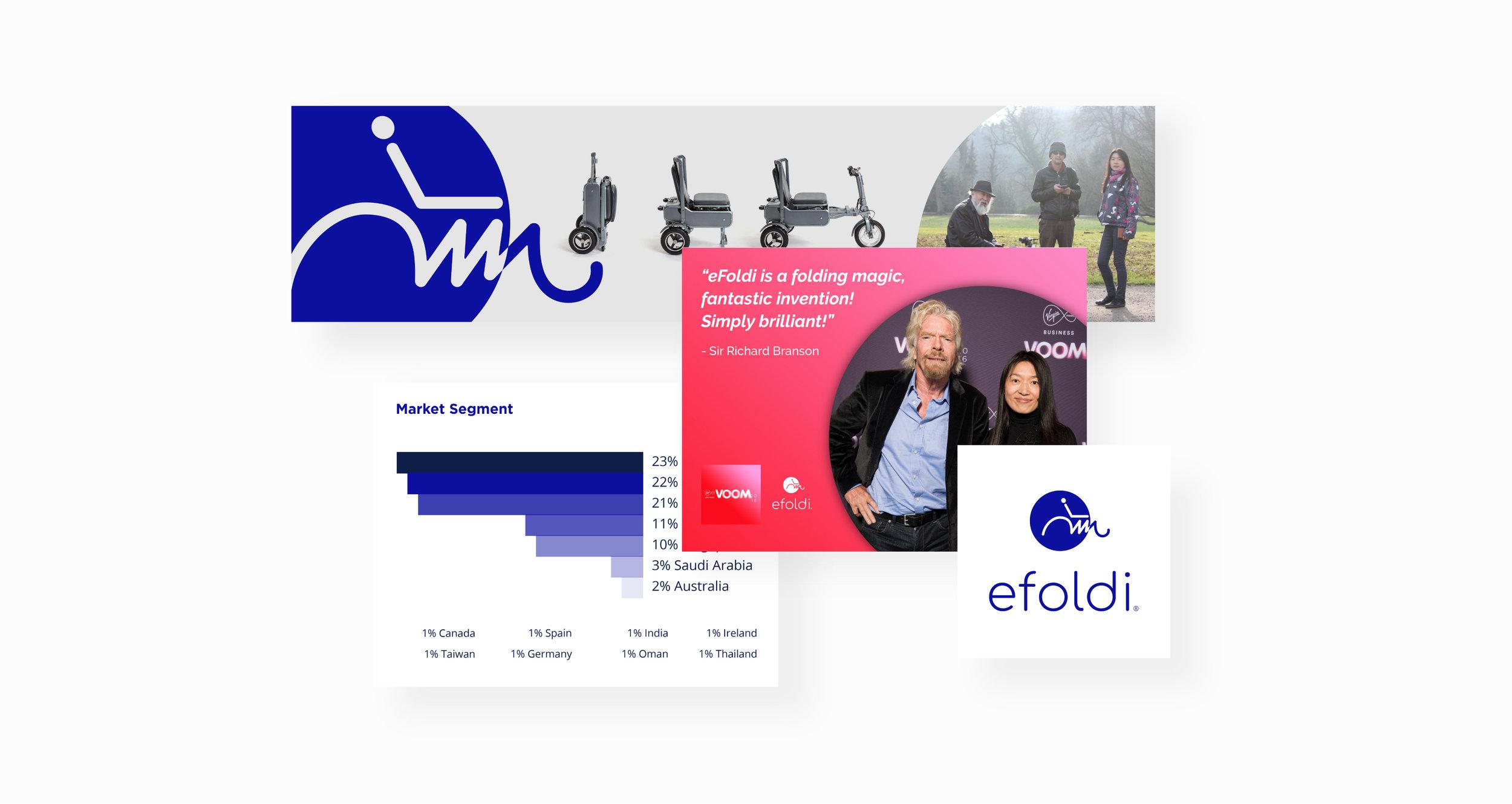eFoldi-rebranding-landscape-14.jpg