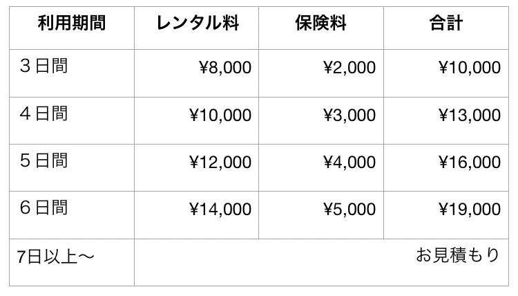 Subaru rental price
