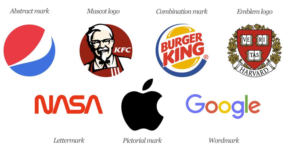 7-types-of-logos.png