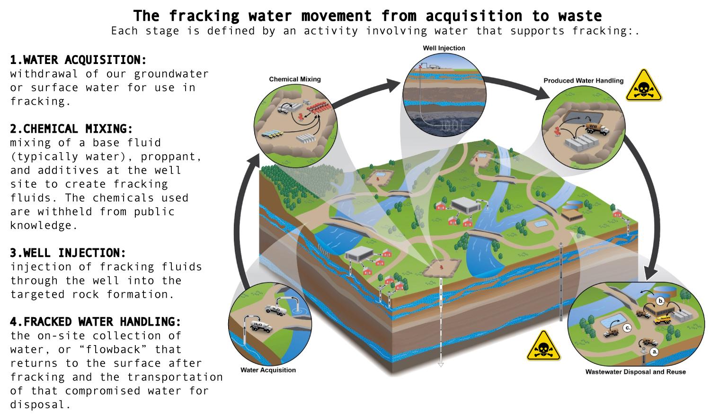 YAH-Glossary-Water2.jpg