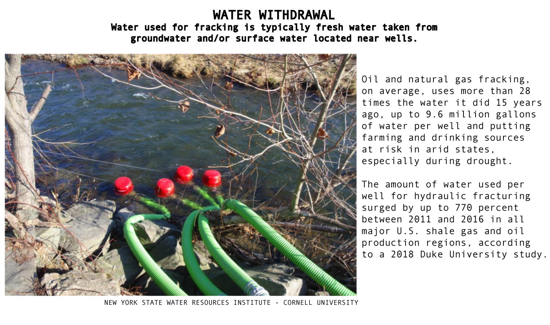 YAH-Glossary-WaterWithDrawal3.jpg