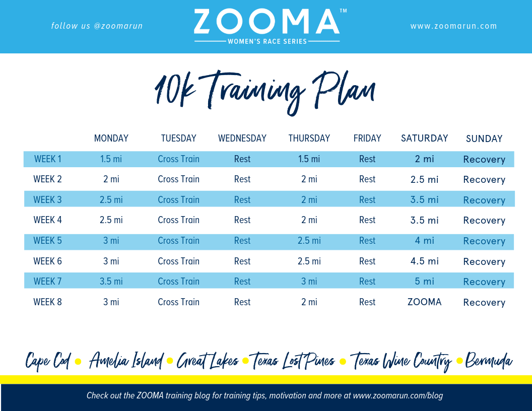 Training Page — ZOOMA Women's Race Series