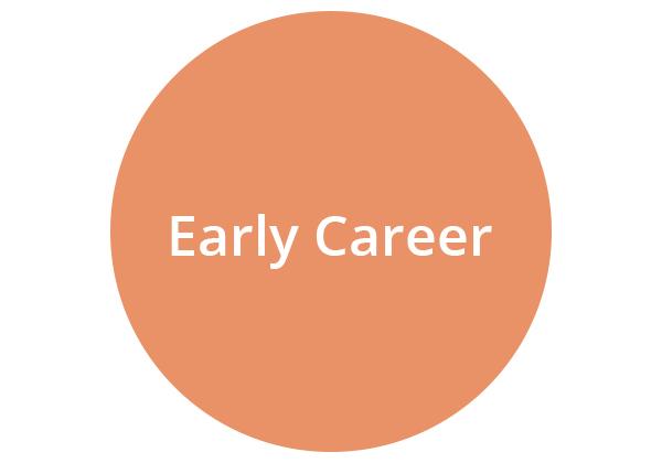 Membership-EarlyCareer.jpg