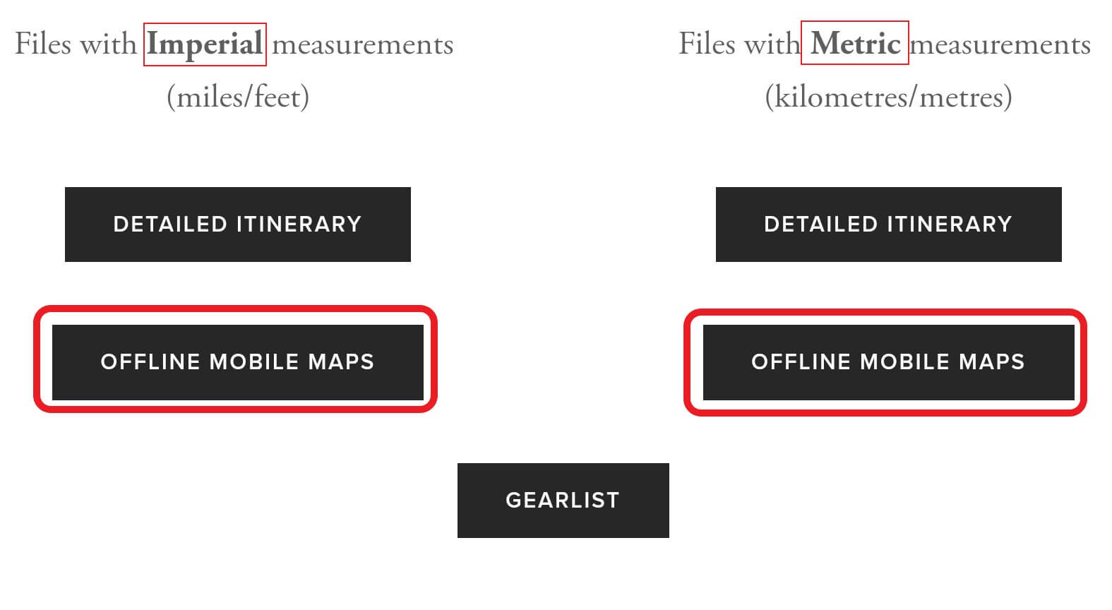 Image 1:  Select either the Imperial or Metric Offline mobile maps button in your portal