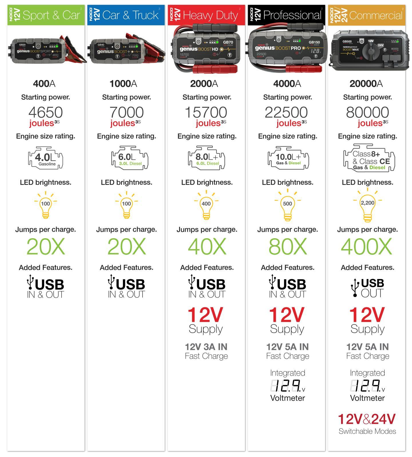 Boost-GB20-GB40-GB70-GB150-GB500-Tech-Spec_2.jpg