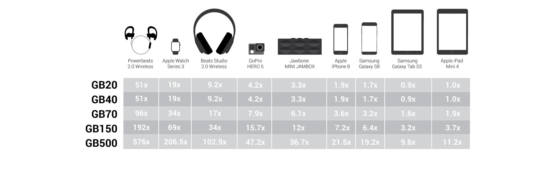 Genius-Boost-Lithium-Battery-Car-Jump-Starter-Pack-Multi-Function-USB-Power-Bank-3.6.18.jpg