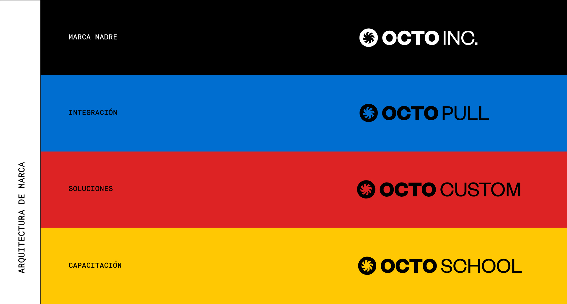 Octo-Inc-Playbook.jpg