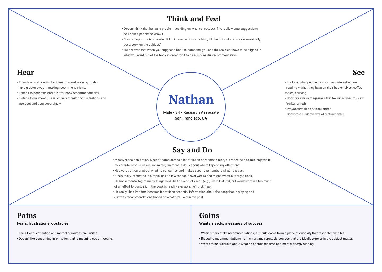 Empathy Map 3_Blue.png