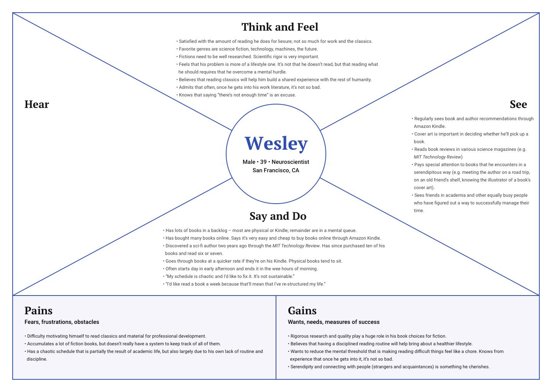 Empathy Map 6_Blue.png