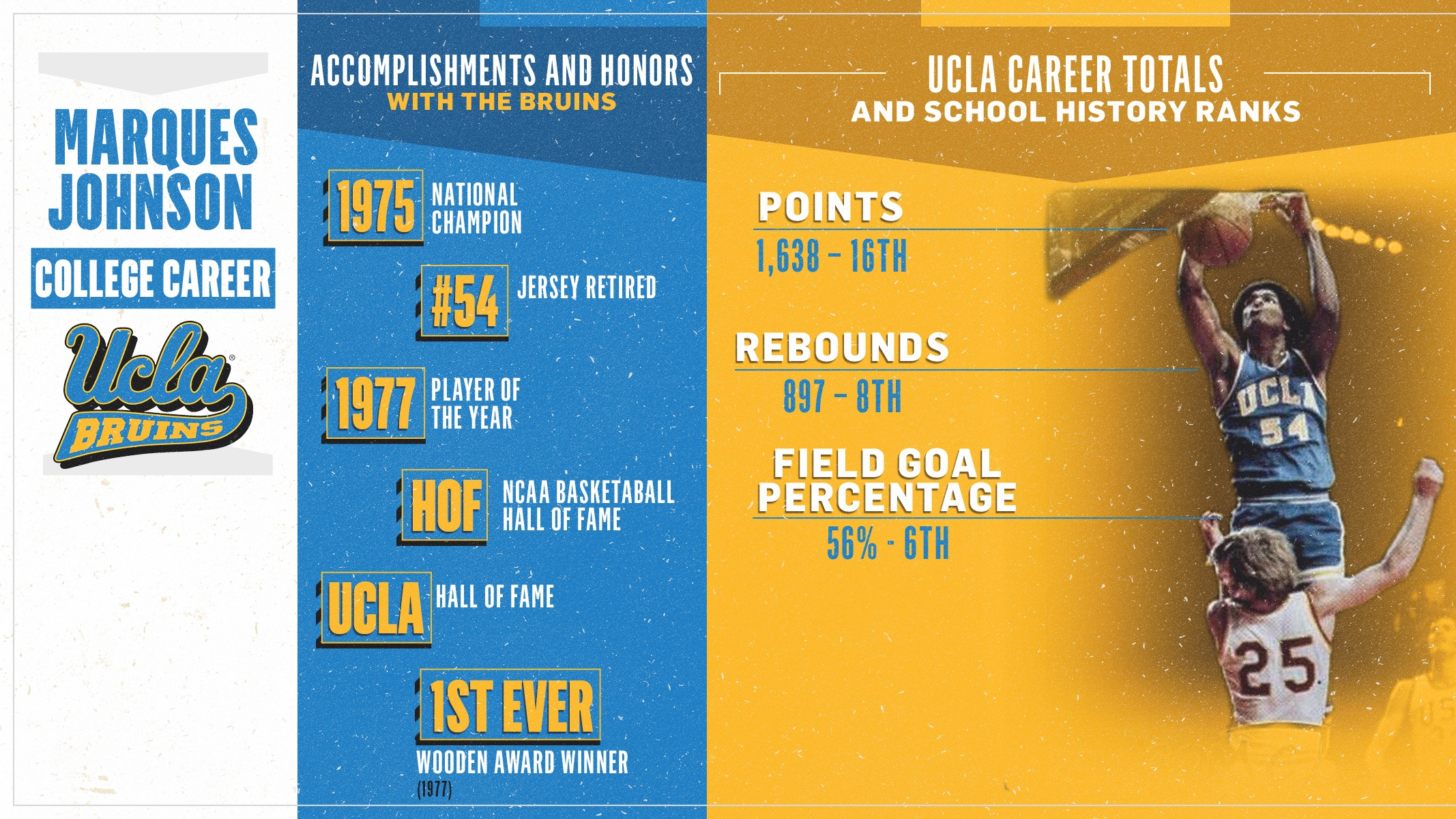 UCLA Career