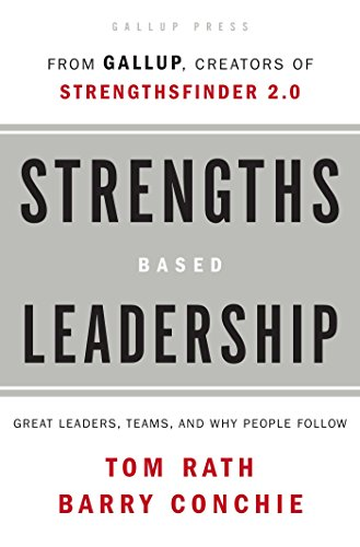 Strengthsbased-Leadership.jpg