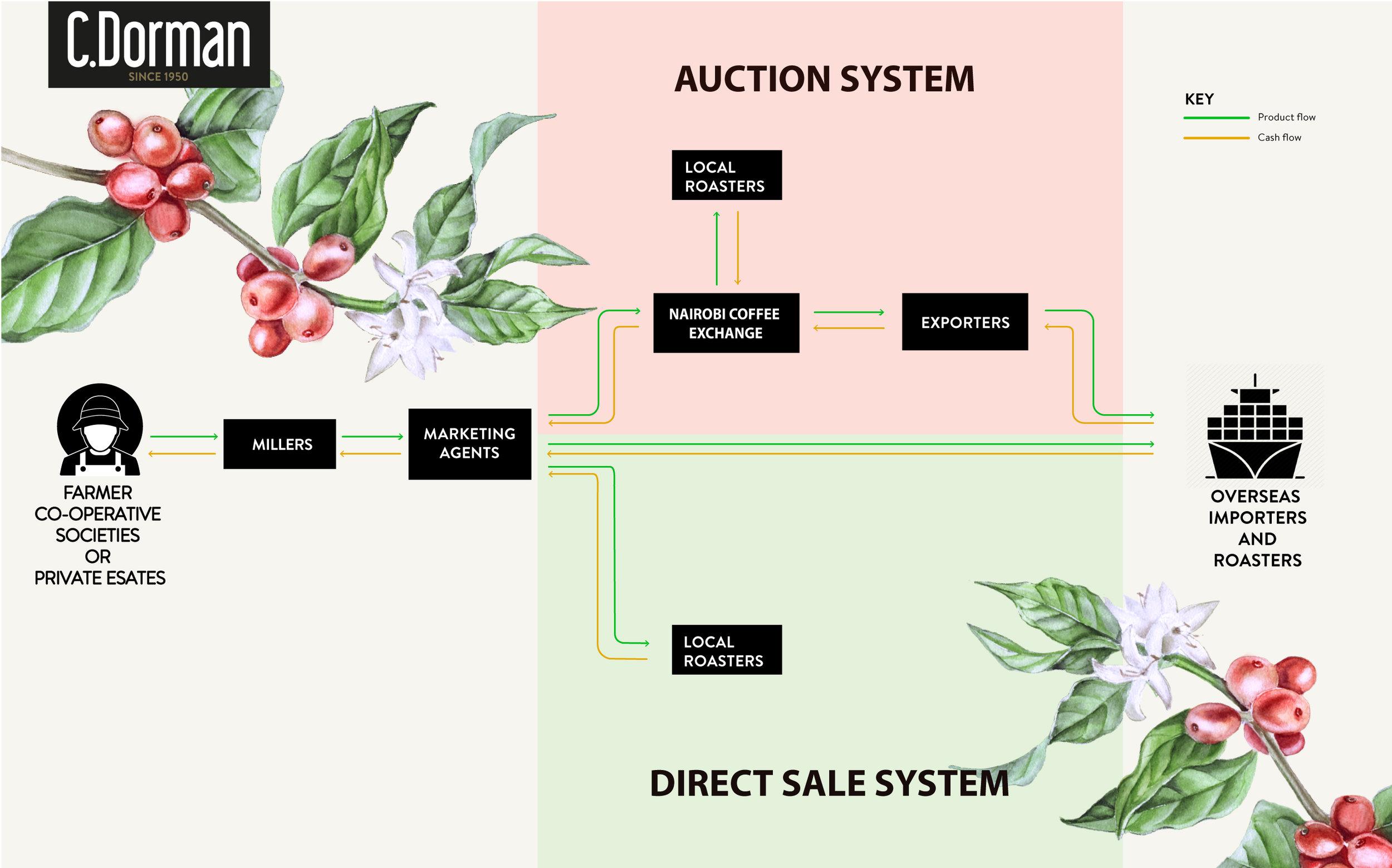 Supply-Chain-Infographics.jpg