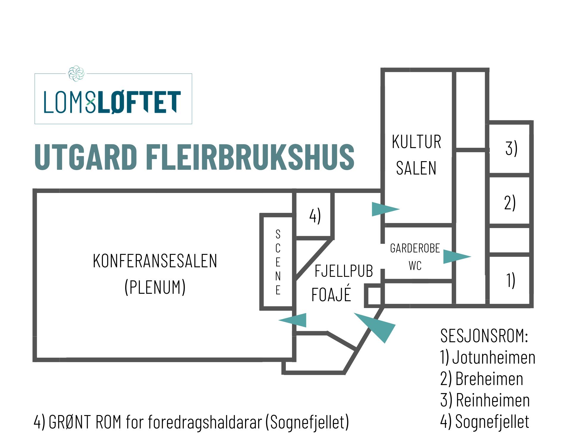 Utgard Plankart.png
