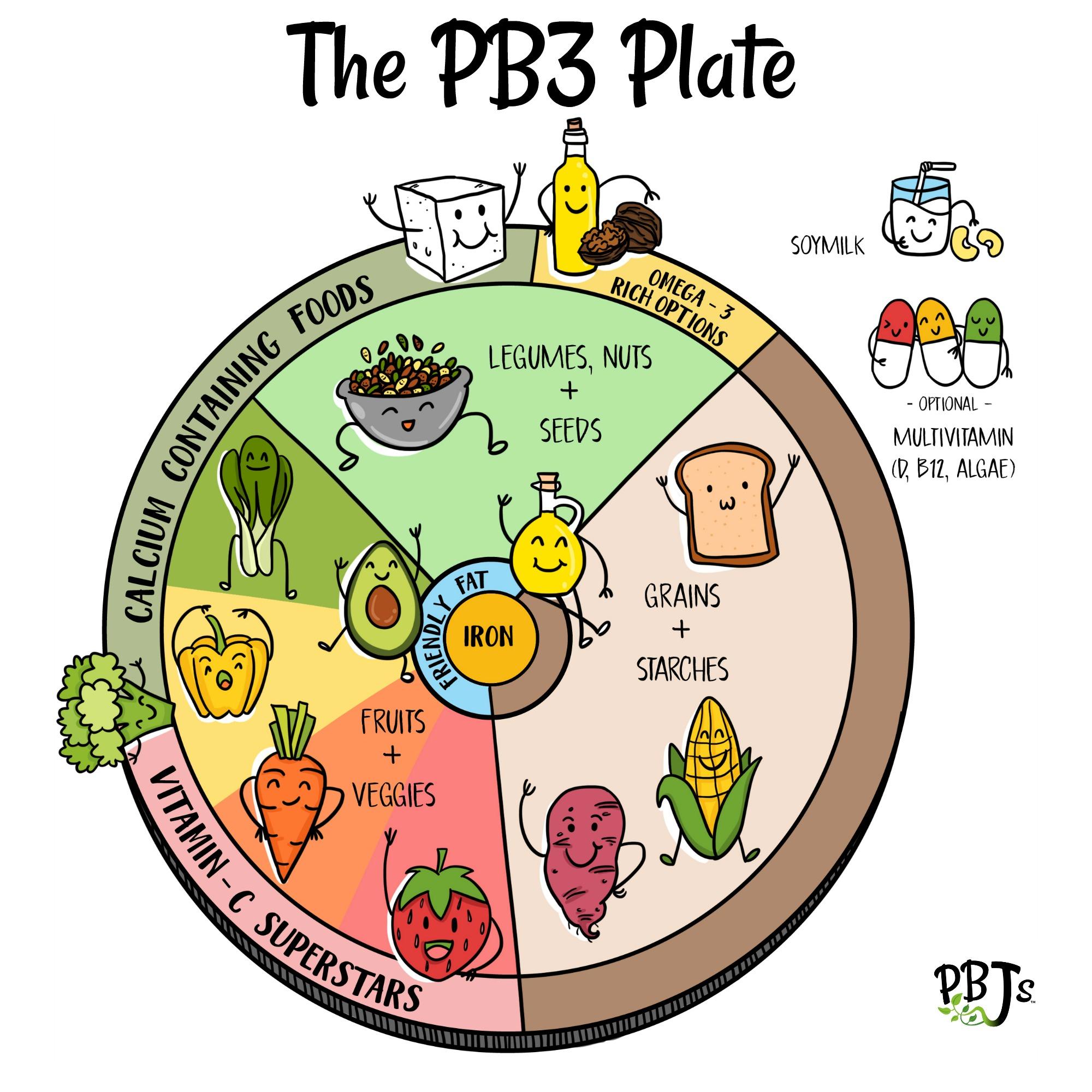 PB3-Plate-with-Logo.jpg