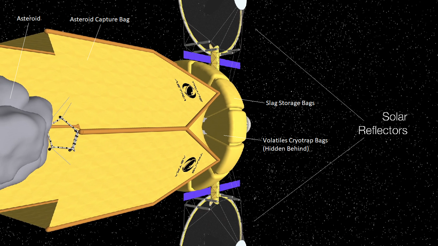The Queen Bee system in its fully expanded configuration. It can capture asteroids that are nearly 40m in diameter. Credit: TransAstra Corporation