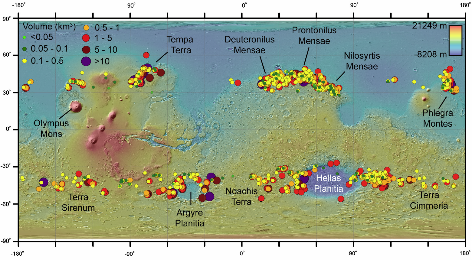Map of Mars showing known mid-latitude glaciers and their relative volume. Global glacier volume is 1743.60 km³, with 1045.10 km³ in northern hemisphere and 698.49 km³ in the southern hemisphere. Credit: Brough et al. 2018.