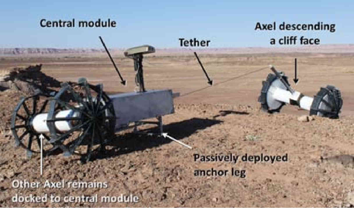 The Axel rover is tethered to a anchor lander or vehicle. The tether provides power, communication, and support to Axel as it descends through extreme terrain. Credit: Nesnas et al., 2012, Figure 5.