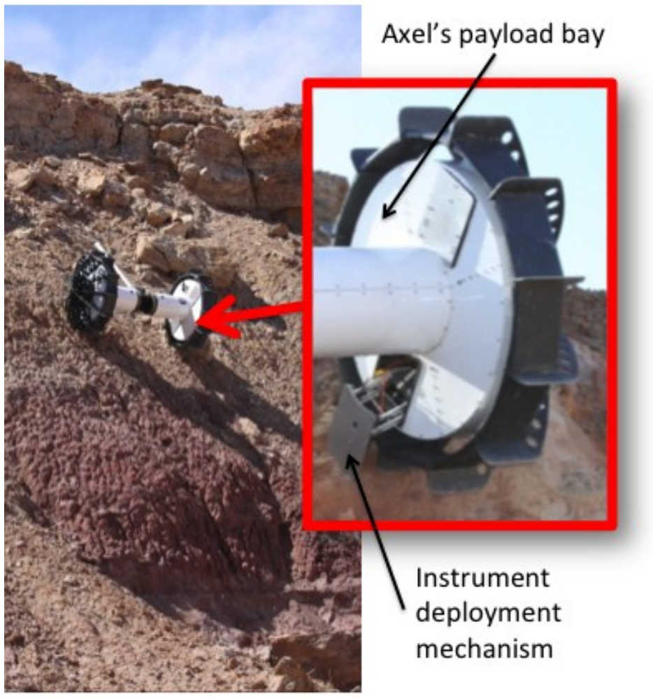 The Axel rover's payload bay is located along the insides of the wheels. The payload bays can be rotated independently of the outer wheels and tether drum, enabling sample collections at any point in the descent. Credit: Zacny et al., 2013, Figure 1.