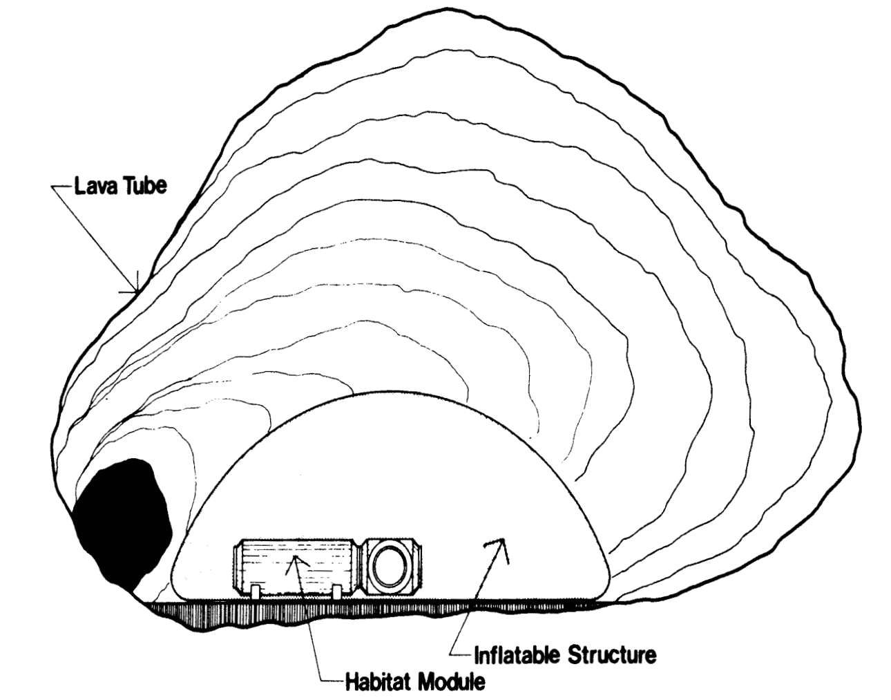 A cross-section of an inflatable structure and habitat within an unpressurized lunar lava tube. Lava tubes on the Moon can protect habits from radiation, meteorites, and extreme temperature changes. Credit: Angelis et al., 2002, Figure 1.