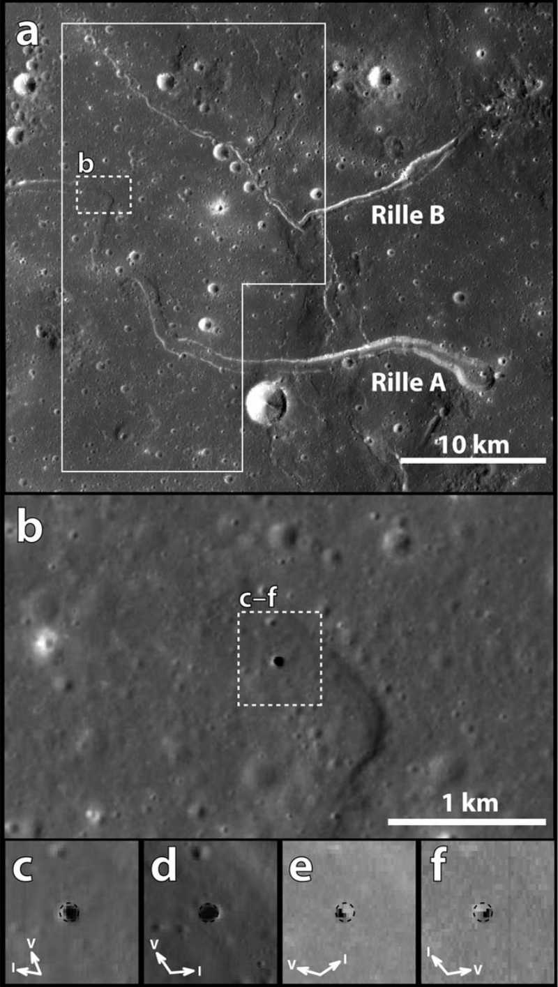 Images of a potential 65 m diameter lunar lava tube skylight in the Marius Hills. Images c through f show the same skylight under different illumination conditions, with the arrows showing the angle of illumination. Images captures by SELENE Terrain Camera and Multi-band Imager in 2008 and 2009. Credit: Haruyama et al., 2009, Figure 1.