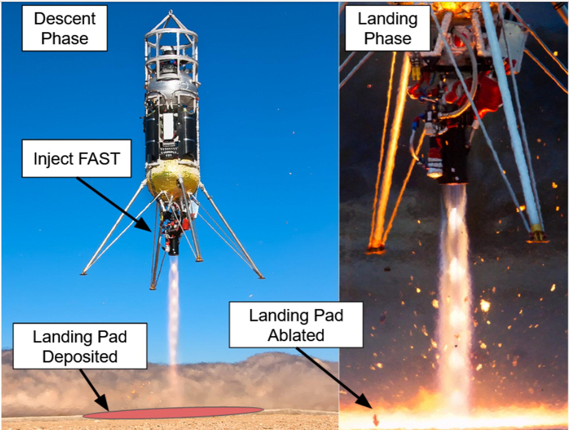 Source: Matthew Kuhns, Masten Space Systems Inc.