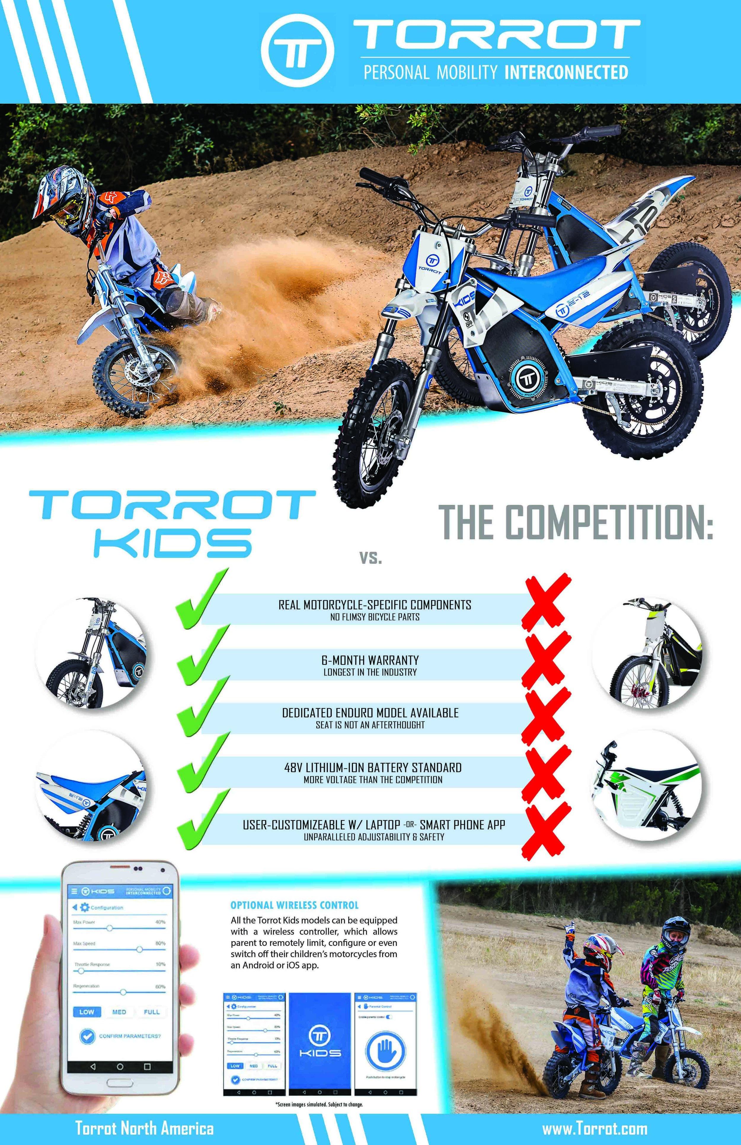 11x17 Torrot E-Kids ComparisonPromo Poster V3.jpg