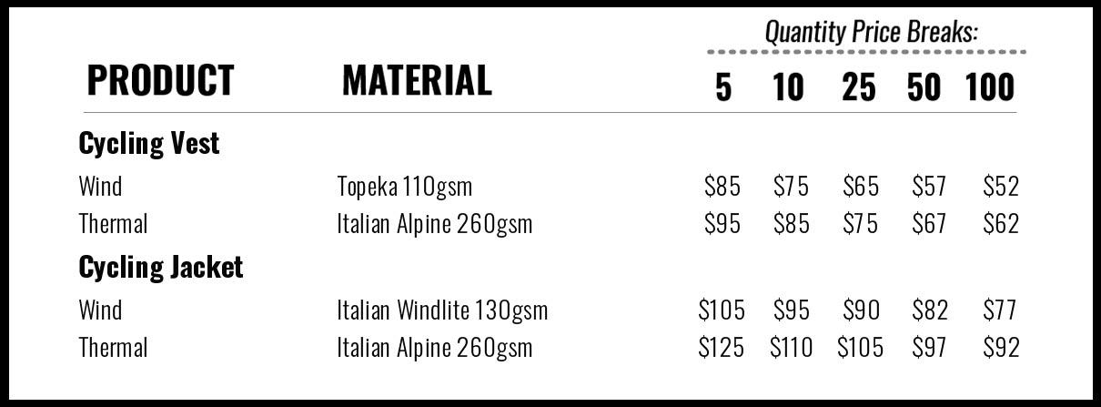 Outerwear Pricing.jpg