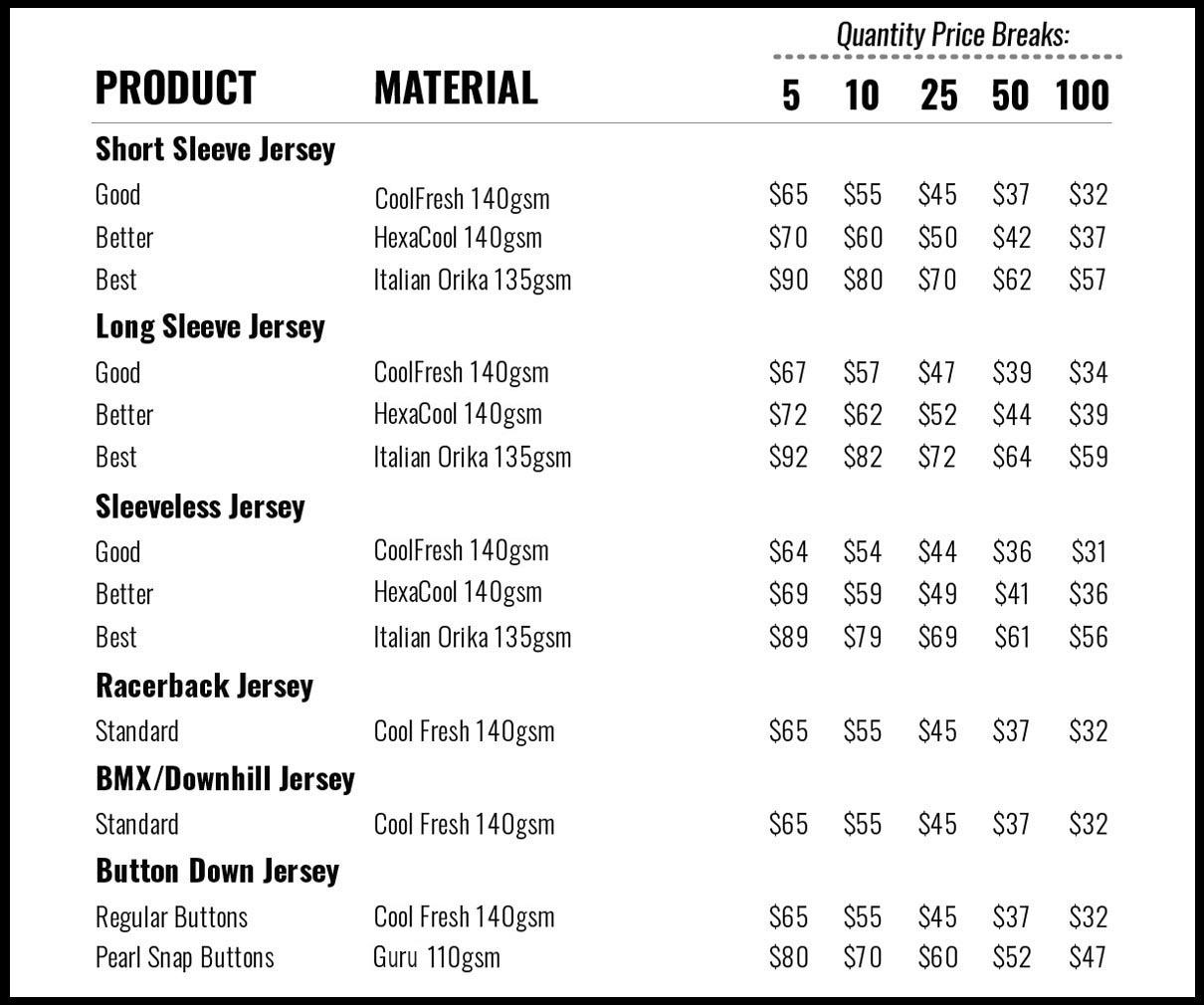 Tops Pricing.jpg