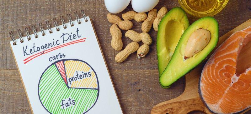 keto-diet-for-beginners.jpg