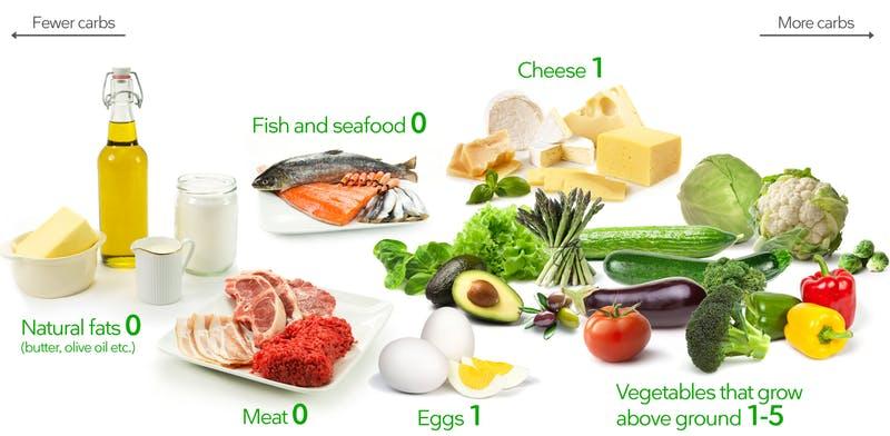 keto-foods-1.jpg