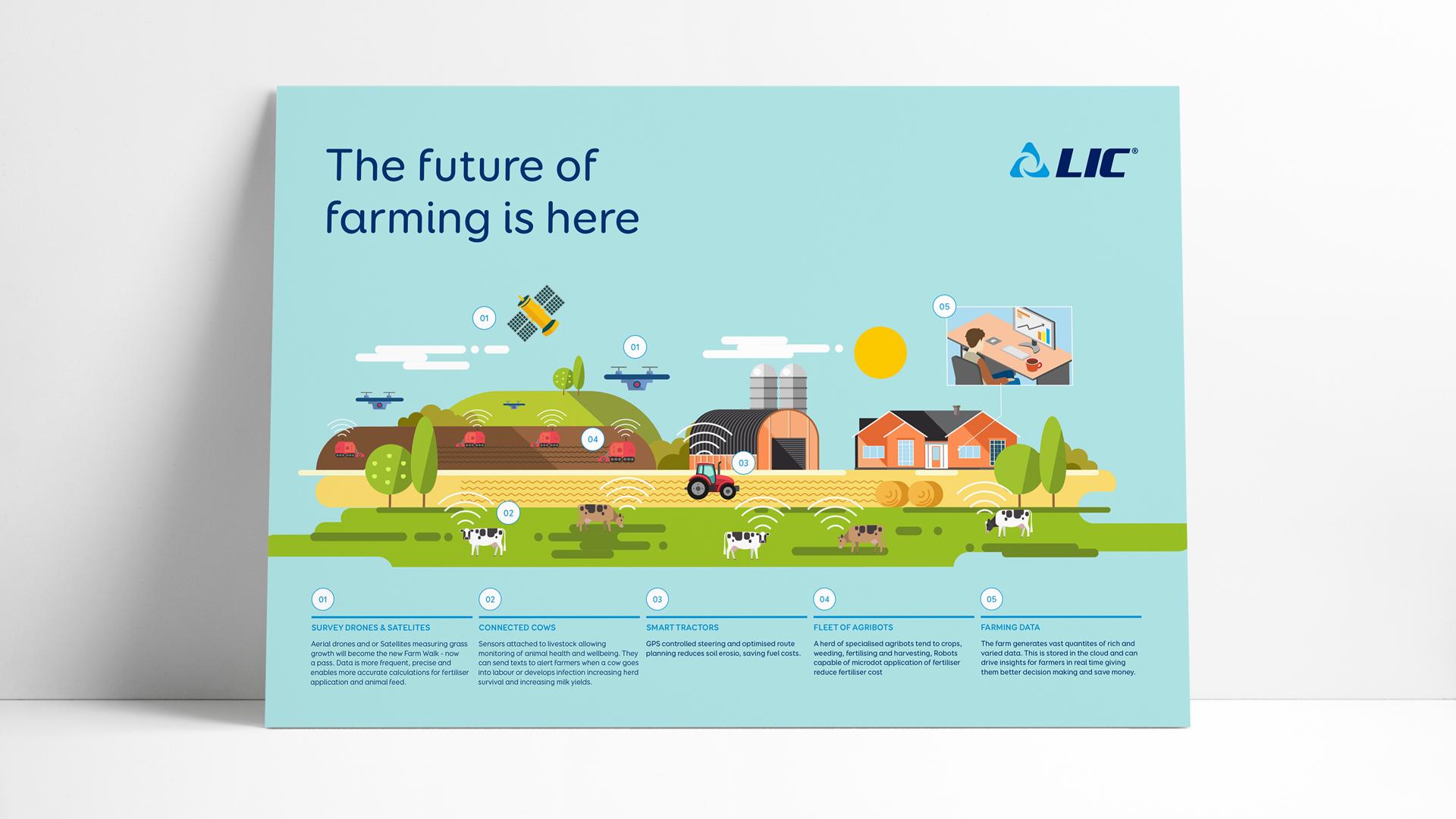 Future of Farming Poster.jpg