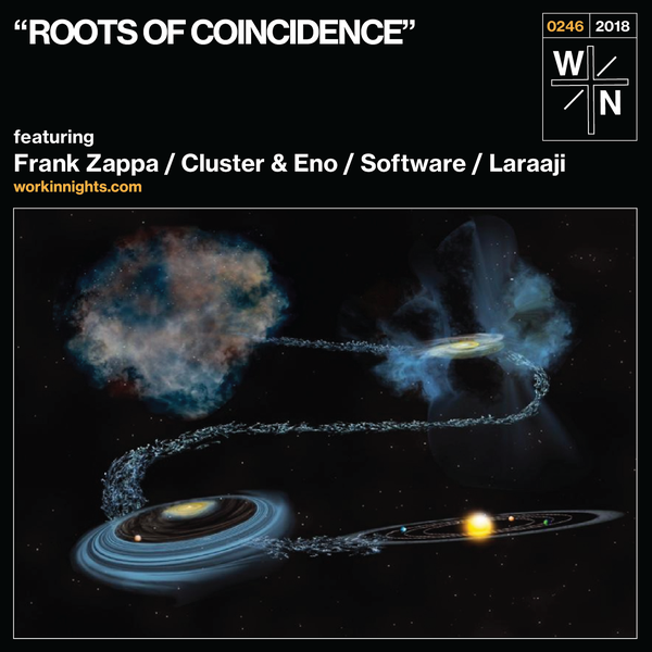 246: ROOTS OF COINCIDENCE
