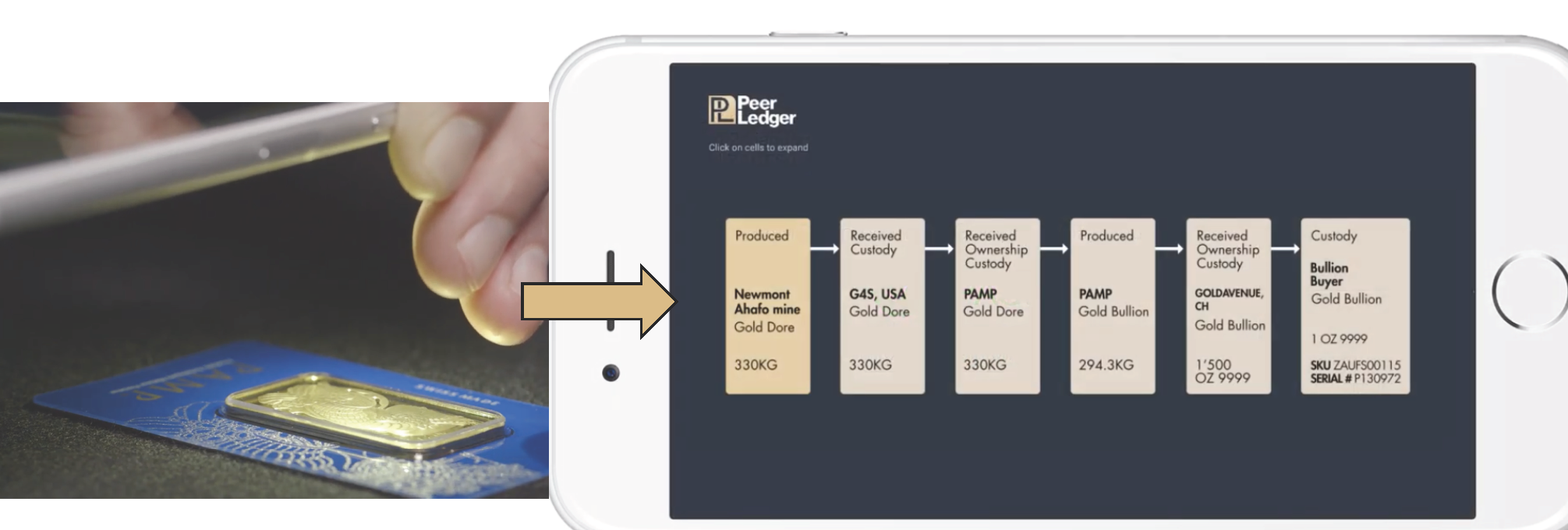 Using the  Veriscan IPhone app , a major bank customer easily visualizes a gold supply chain that spans three continents.