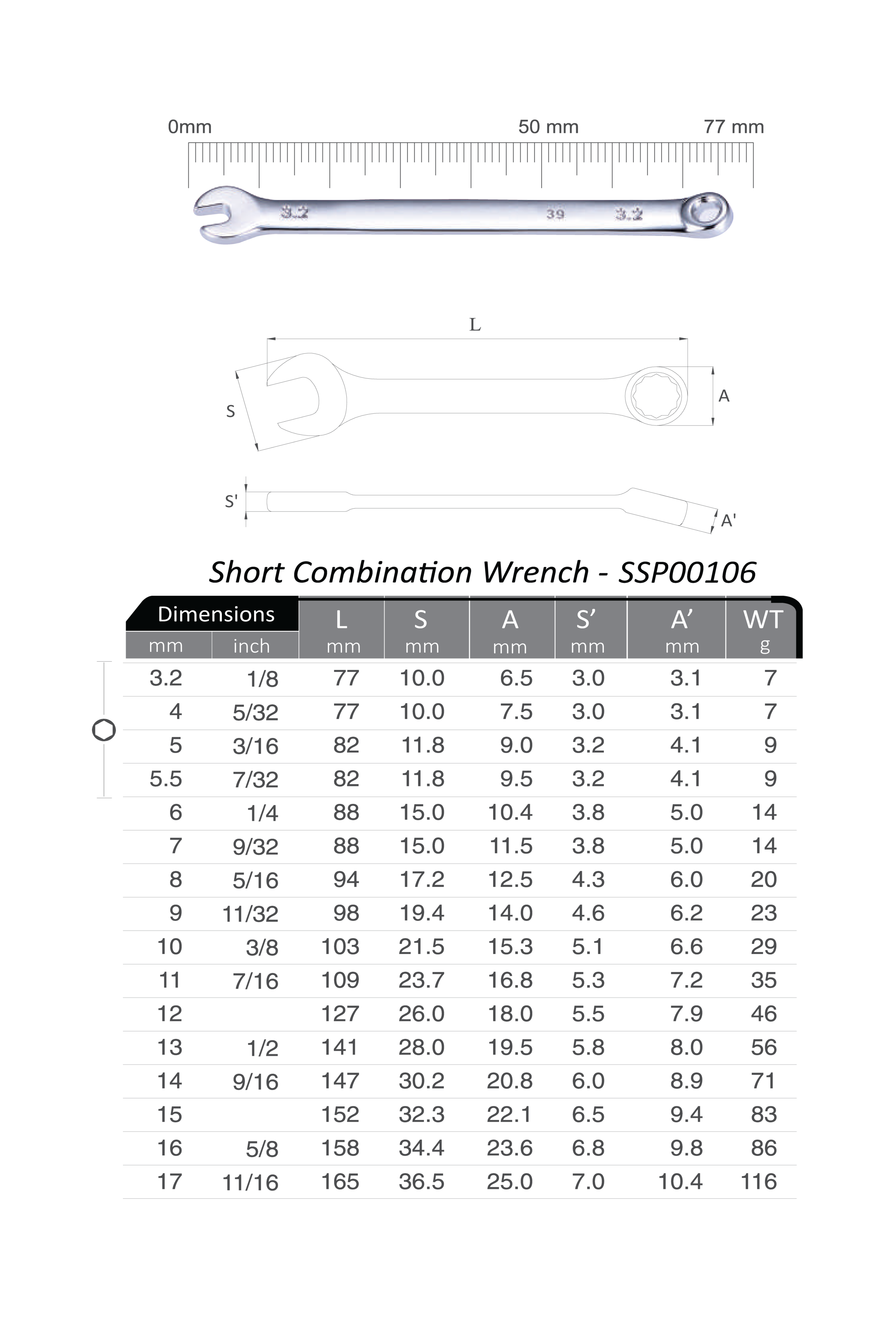SSP00106-Short Combination Wrench.png