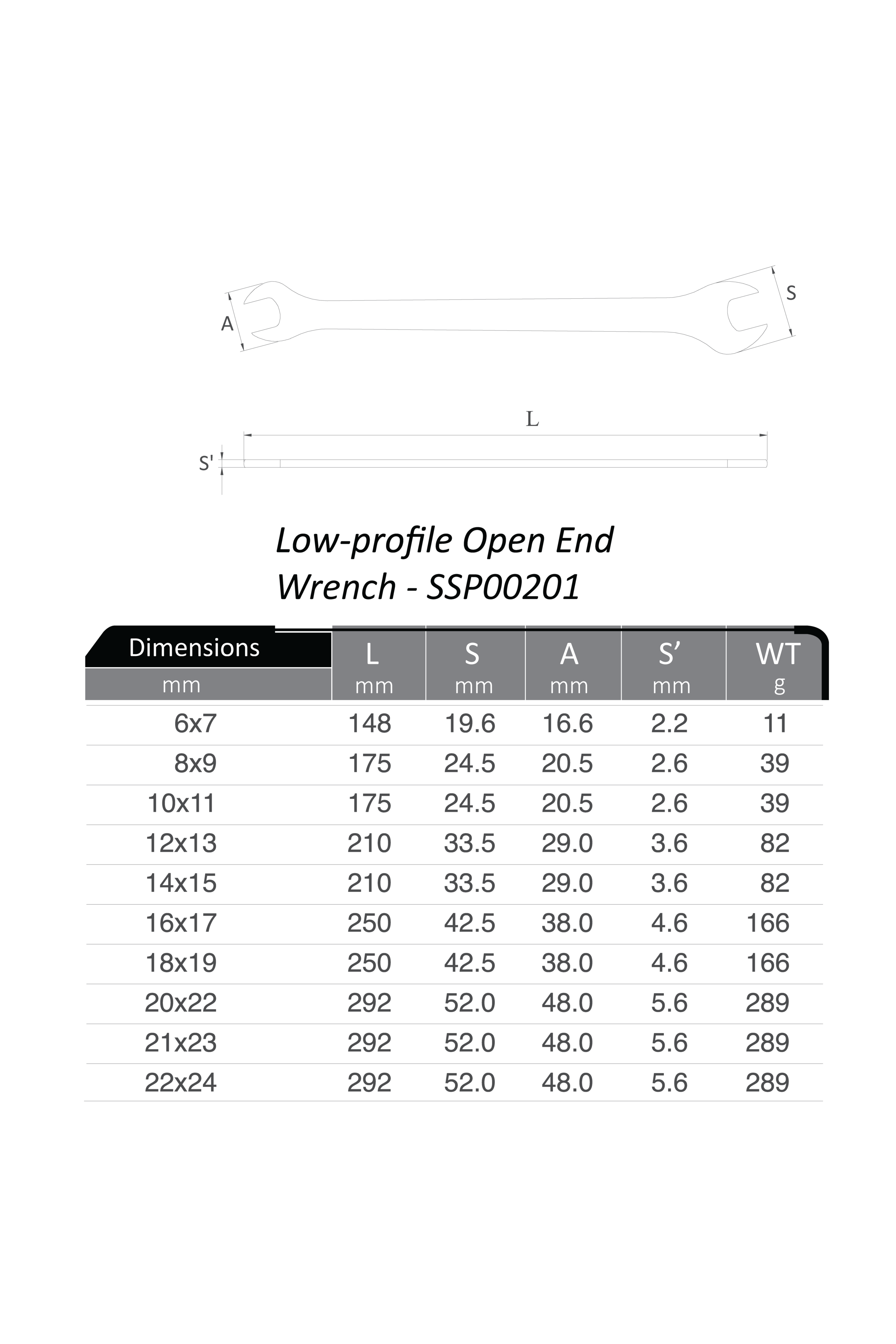 SSP00201-Low-profile Open End Wrench.png