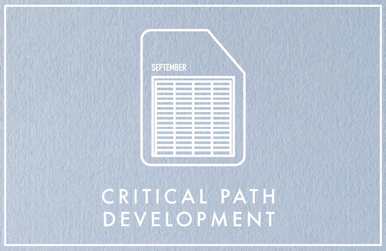 Fashion Delivered Critical Path Development